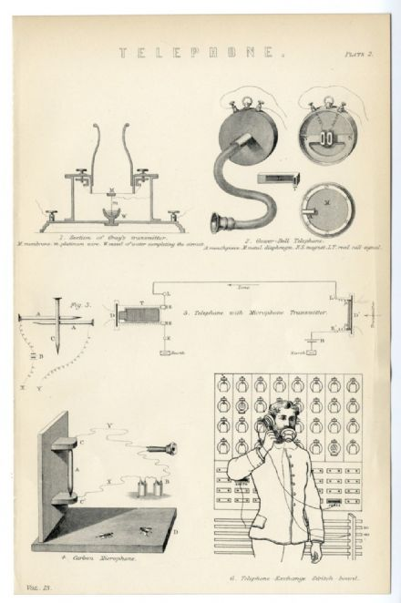 1880 Antique Print TELEPHONE Transmitter GOWER BELL Exchange Switch Board (p2)